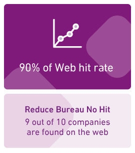 Web Hit Rate